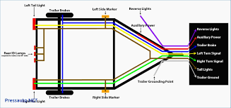 trailer plug wiring diagrams radiantmoons me how to wire a receptacle with 3 wires at Plug In Wiring Diagram