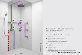 how to replace a bathtub shower diverter ideas