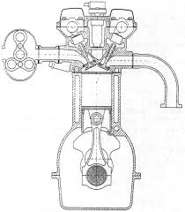 The potential of small loop scavenged spark ignition single cylinder two stroke engines