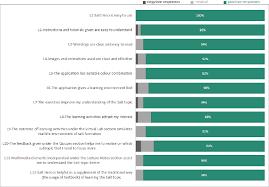 Salt Chart Chemistry Figure 10 From Salt Hero An Interactive Application For