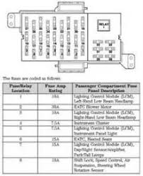 similiar compartment fuse box diagram lincoln town car compartment fuse box diagram 2001 lincoln town car interior