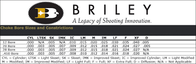 Choke Diameter Chart Briley Mfg Bore Sizes And Constrictions