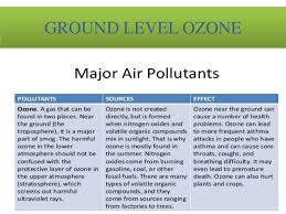 air pollution its causes effects and pollutants mining operations 37 5 indoor air pollution
