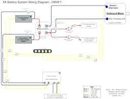 full size of boat trailer wiring harness extension karavan adapter kits kit reviews diagrams boa