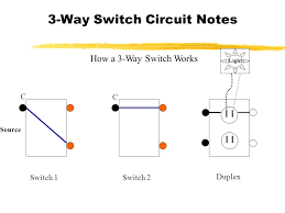 triple light switch wiring diagram hostingrq com triple light switch wiring diagram aerolite rv wiring diagram aerolite lighting