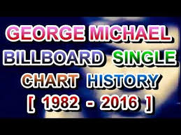 George Michael Complete Billboard Hot 100 Singles Chart