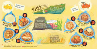 Enjoy Childrens Day Promotion At Fish Co
