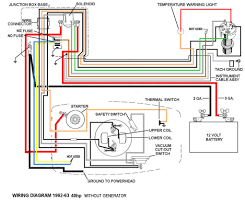 johnson outboard engine diagram wirdig diagram 1963 studebaker likewise trailer wiring diagram furthermore