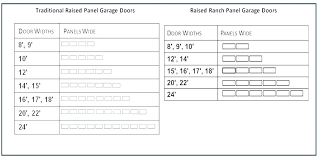 standard garage door sizes standard garage door sizes garage doors dimensions garage doors sizes standard size