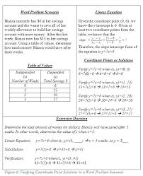linear equations word problems solver math image mathpapa
