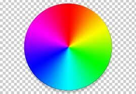 Rgb Color Model Color Theory Color Wheel Cmyk Color Model