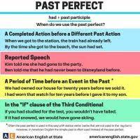 Past Perfect Tense Chart Tense Chart