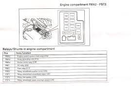 2013 volvo s60 fuse box wiring diagram meta volvo s60 fuse box diagram wiring diagram datasource 2013 volvo s60 fuse box location 2013 volvo s60 fuse box
