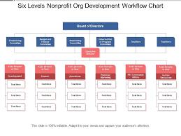 Six Levels Nonprofit Org Development Workflow Chart