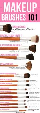 types of eye makeup brushes. 15 vanity planet makeup brushes (and how to properly use them) types of eye