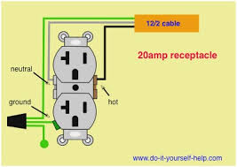 wiring diagram for 220 outlet astonishing 220 volt single phase 220 volt plug receptacles configurations askmediy of wiring diagram for related post