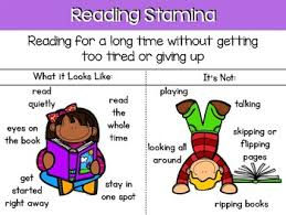 Reading Stamina Anchor Chart Worksheets Teaching Resources