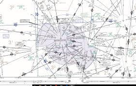 Usa Ifr Pdf Charts Apt Nav Dat X Plane Org Forum