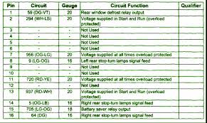 2007 ford f150 5 4 junction fuse box diagram circuit wiring diagrams 2007 ford f150 5 4 junction fuse box map