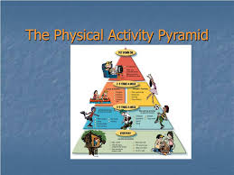 Ppt The Physical Activity Pyramid Powerpoint Presentation Id 4445027