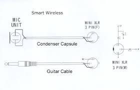 radio mic wiring diagram get free image about wiring diagram wire 74 Nova Wiring Diagram wiring diagram furthermore xlr microphone cable wiring diagram rh beinclover co