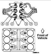 solved spark plug wire diagram to coil liter v fixya 2003 spark plug wire diagram to coil 4 2 liter v6 michael cass 652 jpg