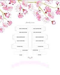 Genetic Family Tree Template – Onairproject.info
