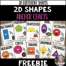 2d Shapes Anchor Chart 2d Shapes Anchor Charts Free