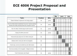 Project Proposal Presentation Ppt Project Proposal Presentation Powerpoint Proposal Template Project