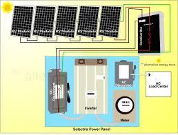 solar panels wiring diagram wiring diagrams typical solar panel wiring diagram nilza
