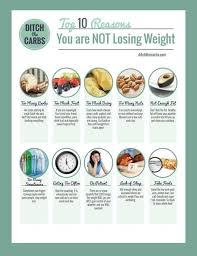 top 10 reasons you re not losing weight