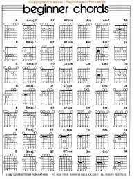 Gutar Chords Chart Piano Chords Chart For Beginners