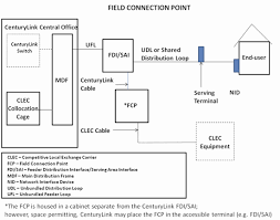 whole field connection point fcp cross availability