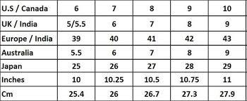 Shoe Size Chart Euro To India Engineering Measurement Chart