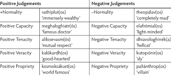 Good Judgement Examples Contains The Full Set Of The Judgement Features Together