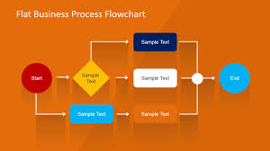 Flow Chart Powerpoint Presentation Flat Business Process Flowchart For Powerpoint
