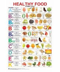 Vitamin D Food Chart Time To Start Living The Good Life Health Eating Vitamin