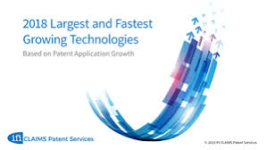 Free Patent Claim Chart Generator Ifi Claims Announces Fastest Growing Technologies Based On