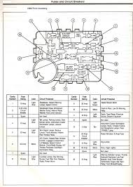 carfusebox instrument panel fuse box diagram for 1990 ford mustang see the fuse box layout diagram showing exact location of each and every fuse