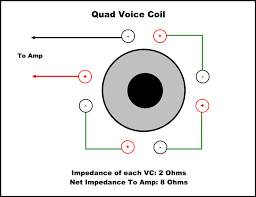 quad coil subwoofer wiring diagram great installation of wiring connecting dual quad voice coil subwoofer drivers to a mono rh forum blu ray com crutchfield subwoofer wiring diagram dual 4 ohm subwoofer wiring