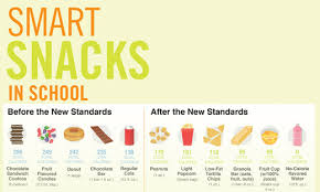 Smart Snacks Vending Machines Fascinating USDA's New Smart Snacks In School Rules Ensure Healthy Vending