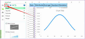 Excel Bell Curve Chart Gauss Chart Excel Who Discovered Crude Oil