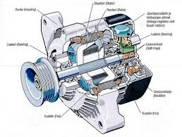 troubleshooting alternator and charging system problems axleaddict the alternator is at the heart of the charging system of your vehicle