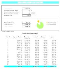 Mortgage Repayment Calculator Spreadsheet Mortgage Spreadsheet Car Mortgage Spreadsheet Template Loan