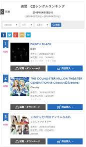 Oricon Chart 2018 Kobushi 3rd On Oricon Weekly Chart Kobushi Factory