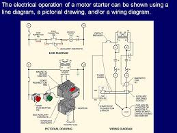 electrical symbols and diagrams ppt video online download Pictorial Contactor Relay Wiring Diagram the electrical operation of a motor starter can be shown using a line diagram, a Start Stop Contactor Wiring Diagram
