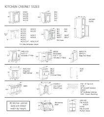 kitchen base cabinet widths standard sink dimensions width size chart