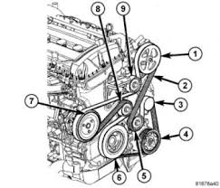 dodge avenger engine diagram wiring diagrams online