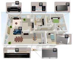 index of images sonos how does sonos work at Sonos House Diagram