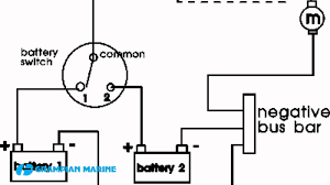 installing a second battery in a boat youtube perko battery switch wiring at Two Battery Boat Wiring Diagram